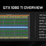 GeForce GTX 1080 Ti、発表