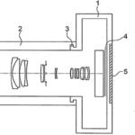 オリンパスの超望遠特許