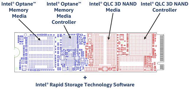 オール3DXpointメモリのSSDを出してくれ…