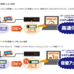 NVMe M.2 SSDを複製